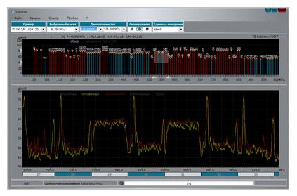 Пример экрана программы ViewIT19C